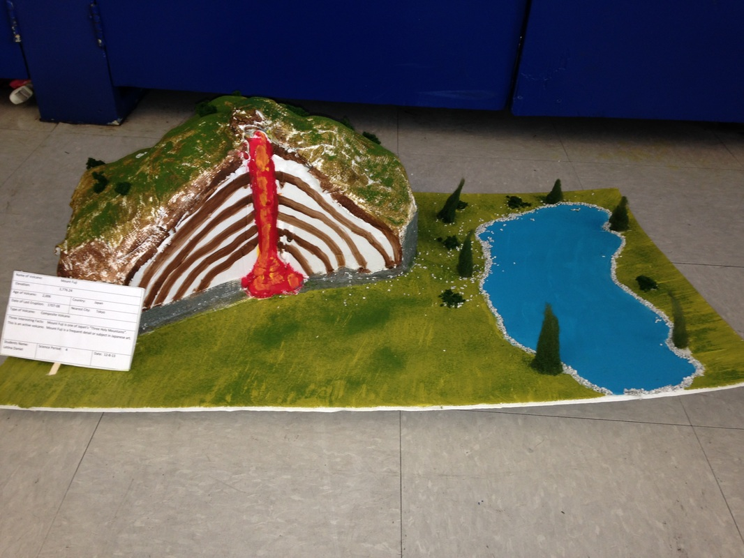 6th Grade Volcano Project Guidelines & Rubric 6th Grade Volcano ...
